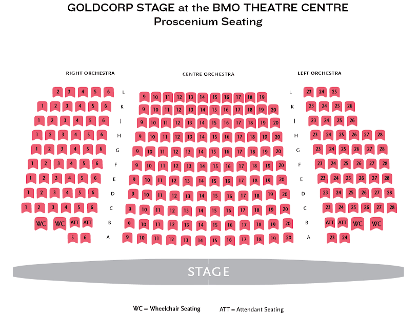 Goldcorp Zone Map